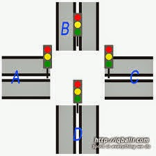 Langgar Traffic Light Tanda Calon Koruptor